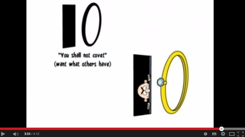 The 10 Commandments Explained